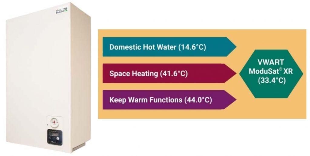 Keep Warm Blog