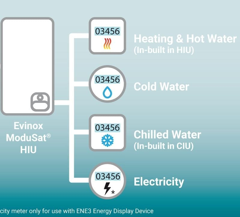 Metering and billing for heat networks Image