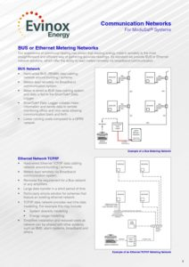 ModuSat Communication Networks Data Sheet