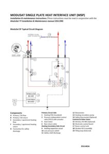 Modusat SP Installation Maintenance Instructions 2013