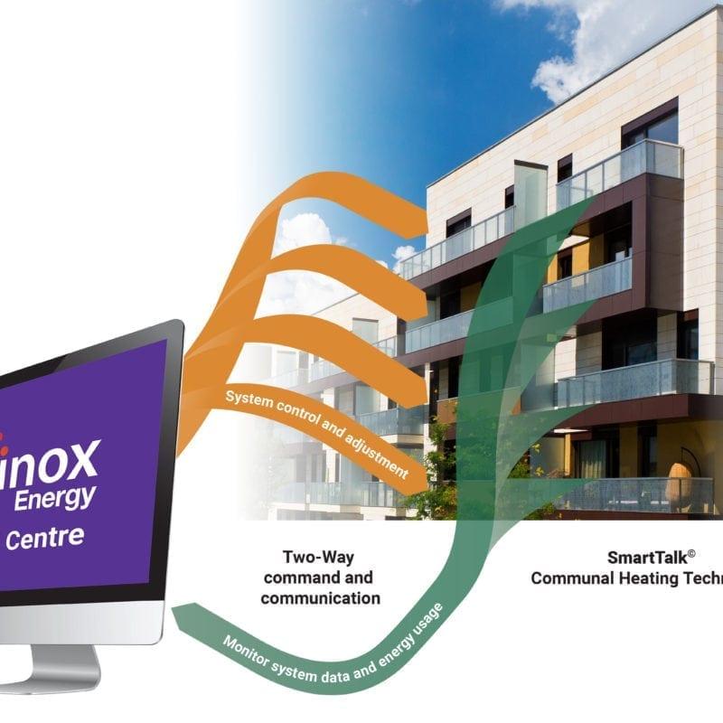 Evinox SmartTalk Image