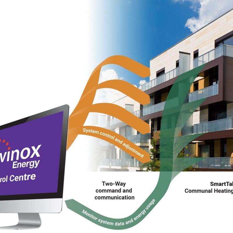 Evinox Smart Talk